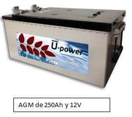 agm-250ah-12v